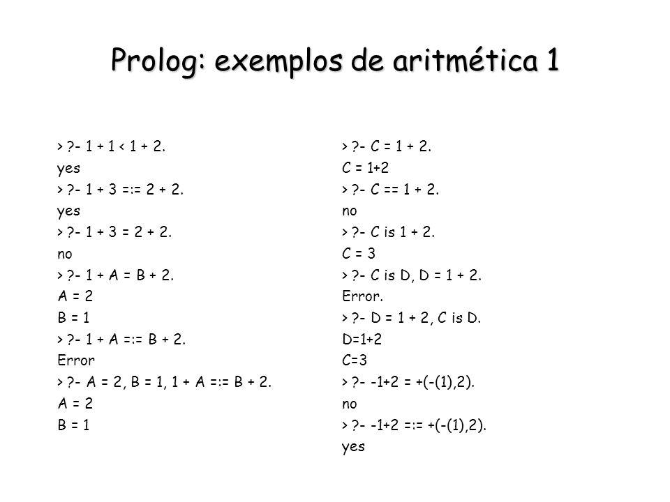 Prolog: exemplos de aritmética 1 > ?- 1 + 1 < 1 + 2. yes > ?- 1 + 3 =:= 2 + 2. yes > ?- 1 + 3 = 2 + 2. no > ?- 1 + A = B + 2. A = 2 B = 1 > ?- 1 + A =