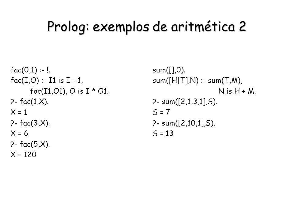 Prolog: exemplos de aritmética 2 fac(0,1) :- !. fac(I,O) :- I1 is I - 1, fac(I1,O1), O is I * O1. ?- fac(1,X). X = 1 ?- fac(3,X). X = 6 ?- fac(5,X). X