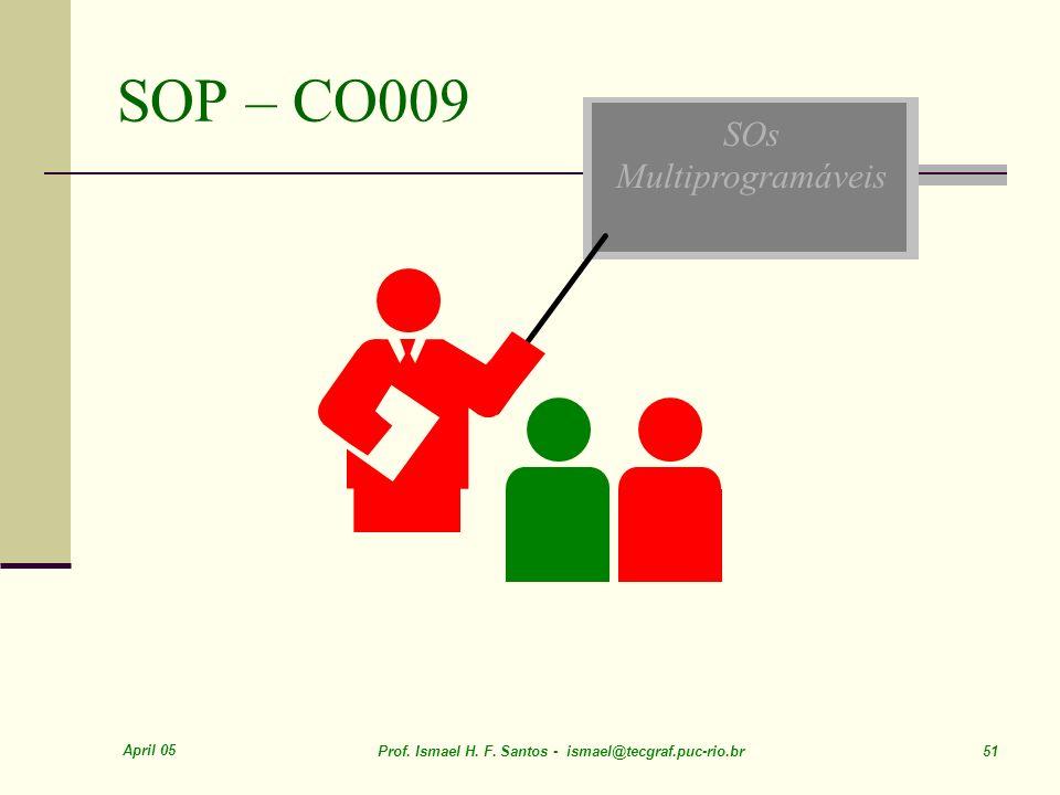 April 05 Prof. Ismael H. F. Santos - ismael@tecgraf.puc-rio.br 51 SOs Multiprogramáveis SOP – CO009