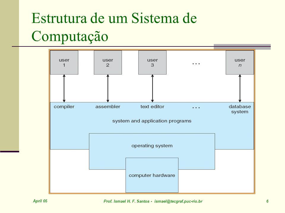 April 05 Prof. Ismael H. F. Santos - ismael@tecgraf.puc-rio.br 6 Estrutura de um Sistema de Computação