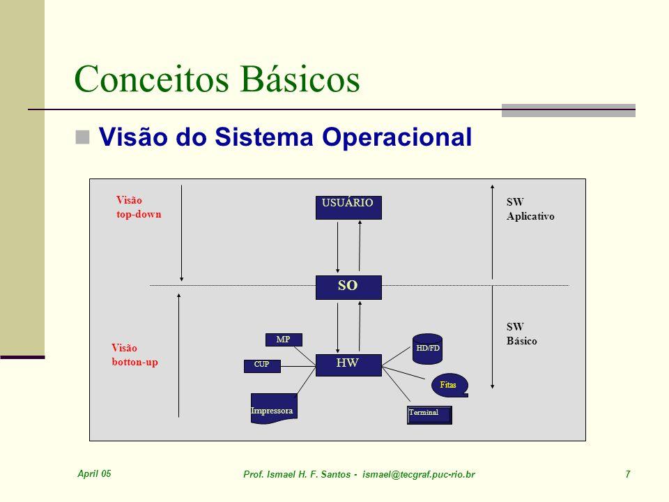 April 05 Prof. Ismael H. F. Santos - ismael@tecgraf.puc-rio.br 7 Conceitos Básicos Visão do Sistema Operacional Visão botton-up SO USUÁRIO Visão top-d