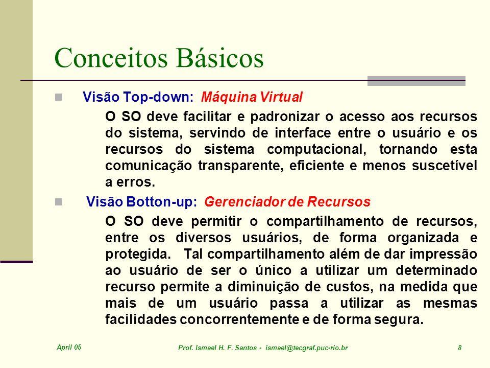 April 05 Prof. Ismael H. F. Santos - ismael@tecgraf.puc-rio.br 8 Conceitos Básicos Visão Top-down: Máquina Virtual O SO deve facilitar e padronizar o