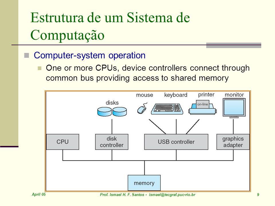 April 05 Prof. Ismael H. F. Santos - ismael@tecgraf.puc-rio.br 9 Estrutura de um Sistema de Computação Computer-system operation One or more CPUs, dev