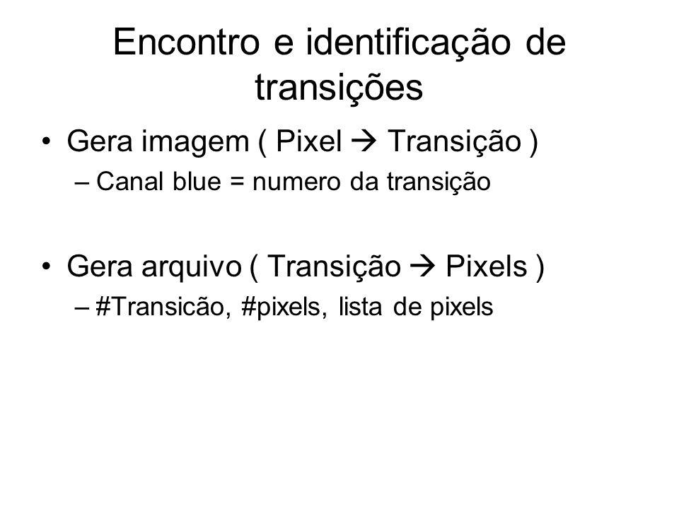 Gera imagem ( Pixel Transição ) –Canal blue = numero da transição Gera arquivo ( Transição Pixels ) –#Transicão, #pixels, lista de pixels Encontro e i