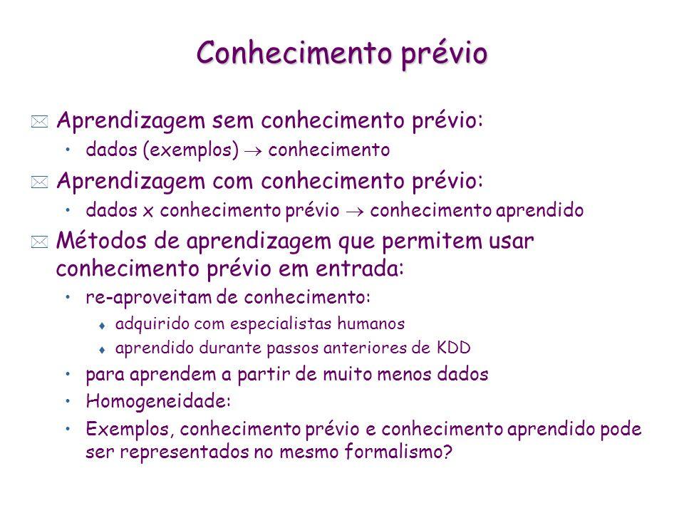 Representação do conhecimento * Função matemática: domínio e escopo: {0,1}, Z, R monotonia, continuidade polinomial, exponencial, logarítmica * Lógica