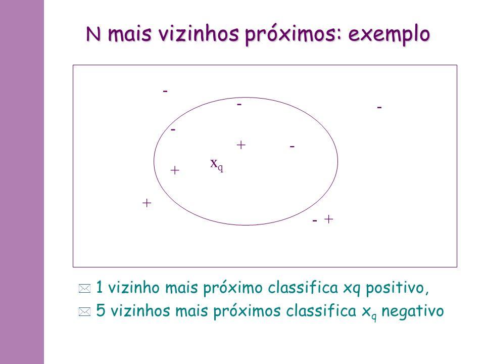 N vizinhos mais próximos Algoritmo de Treinamento * Para cada exemplo, * onde x=(x 1,…,x p ) é a sua descrição * e f(x) é a sua classificação, * adici
