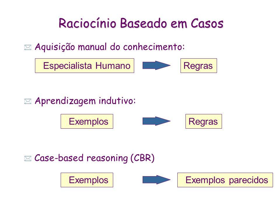 Classificador bayesiano ingênuo: características * Tarefas: classificação, previsão e controle * Ambiente: inacessível: + não episódico: + contínuo: -