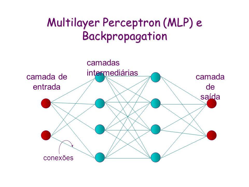 Paradigma Conexionista: Redes Neurais * Definição Técnica inspirada no funcionamento do cérebro, onde neurônios artificiais, conectados em rede, são c