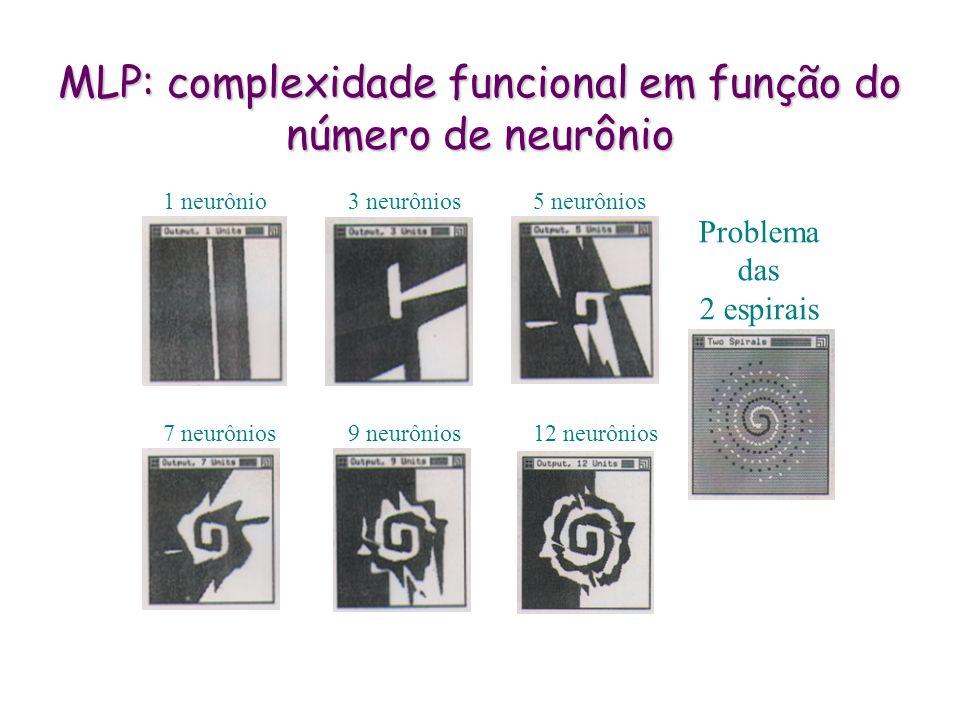 MLP: complexidade funcional em função do número de camadas