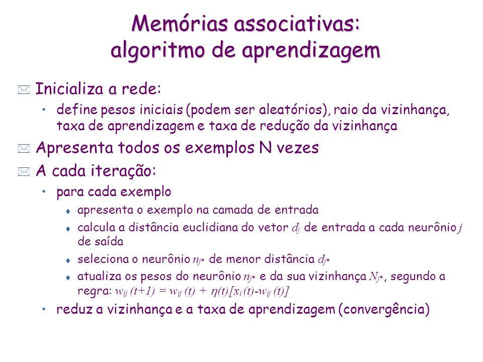 Memórias associativas Entrada Estado /Saída * Camada de saída = camada de estados = grade 2-D * Camadas de entrada e saída totalmente conectadas Proce