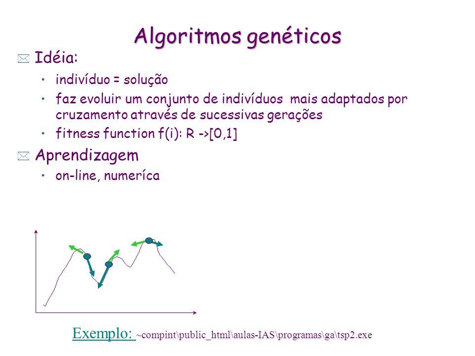Paradigma evolutivo: algoritmos genéticos * EVOLUÇÃO diversidade é gerada por cruzamento e mutações os seres mais adaptados ao seus ambientes sobreviv