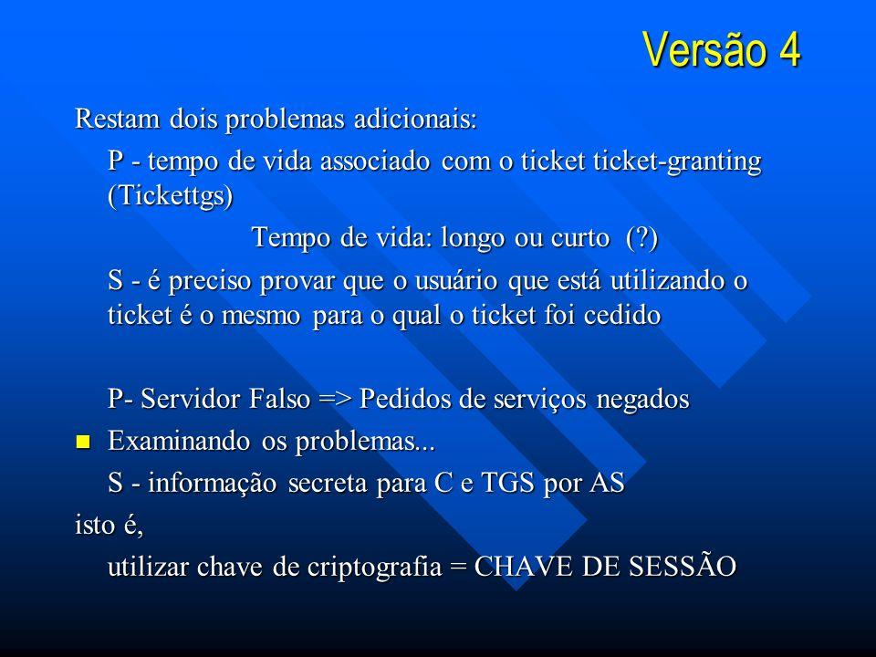 Versão 4 Restam dois problemas adicionais: P - tempo de vida associado com o ticket ticket-granting (Tickettgs) Tempo de vida: longo ou curto (?) S - é preciso provar que o usuário que está utilizando o ticket é o mesmo para o qual o ticket foi cedido P- Servidor Falso => Pedidos de serviços negados n Examinando os problemas...