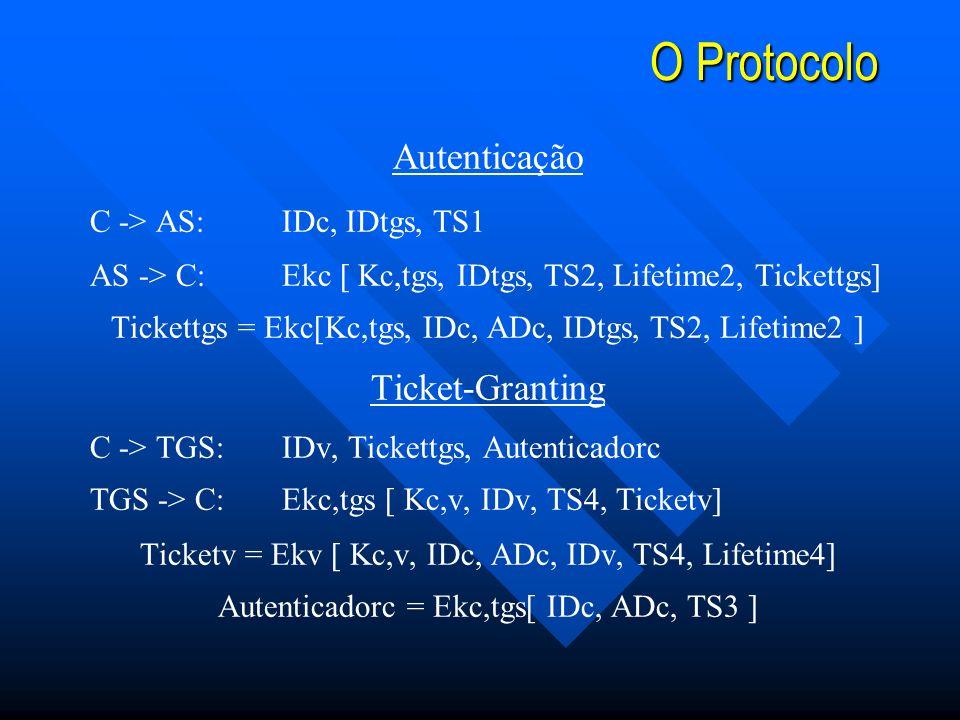 O Protocolo Autenticação C -> AS:IDc, IDtgs, TS1 AS -> C:Ekc [ Kc,tgs, IDtgs, TS2, Lifetime2, Tickettgs] Tickettgs = Ekc[Kc,tgs, IDc, ADc, IDtgs, TS2, Lifetime2 ] Ticket-Granting C -> TGS:IDv, Tickettgs, Autenticadorc TGS -> C:Ekc,tgs [ Kc,v, IDv, TS4, Ticketv] Ticketv = Ekv [ Kc,v, IDc, ADc, IDv, TS4, Lifetime4] Autenticadorc = Ekc,tgs[ IDc, ADc, TS3 ]
