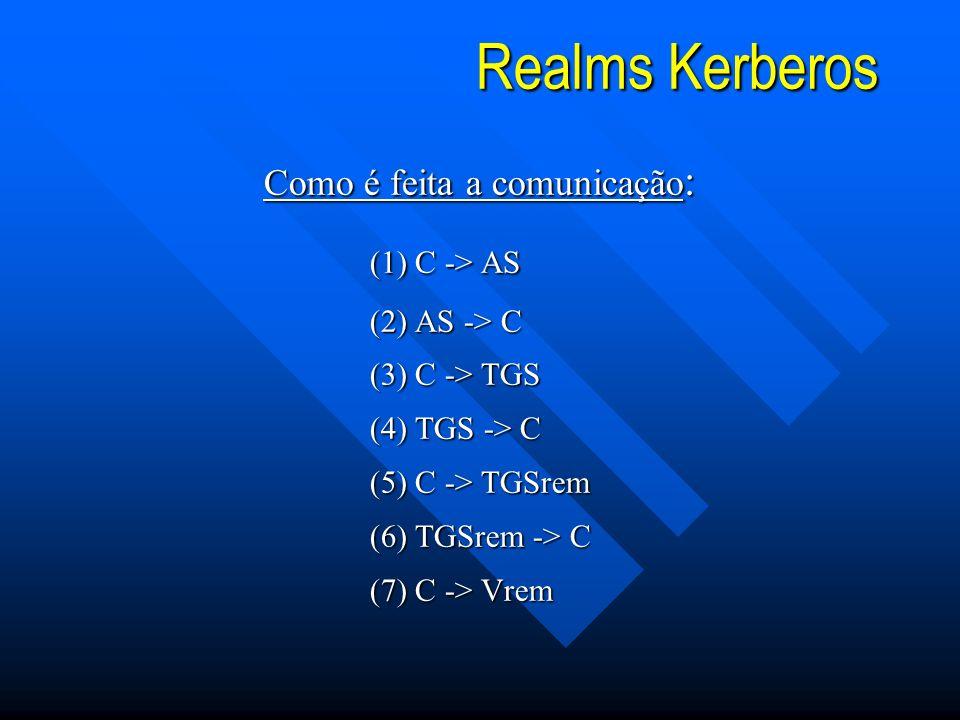Realms Kerberos Como é feita a comunicação : (1) C -> AS (2) AS -> C (3) C -> TGS (4) TGS -> C (5) C -> TGSrem (6) TGSrem -> C (7) C -> Vrem