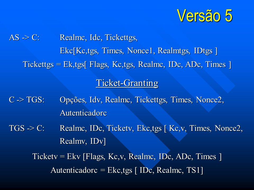 Versão 5 AS -> C:Realmc, Idc, Tickettgs, Ekc[Kc,tgs, Times, Nonce1, Realmtgs, IDtgs ] Tickettgs = Ek,tgs[ Flags, Kc,tgs, Realmc, IDc, ADc, Times ] Ticket-Granting C -> TGS:Opções, Idv, Realmc, Tickettgs, Times, Nonce2, Autenticadorc TGS -> C:Realmc, IDc, Ticketv, Ekc,tgs [ Kc,v, Times, Nonce2, Realmv, IDv] Ticketv = Ekv [Flags, Kc,v, Realmc, IDc, ADc, Times ] Autenticadorc = Ekc,tgs [ IDc, Realmc, TS1]