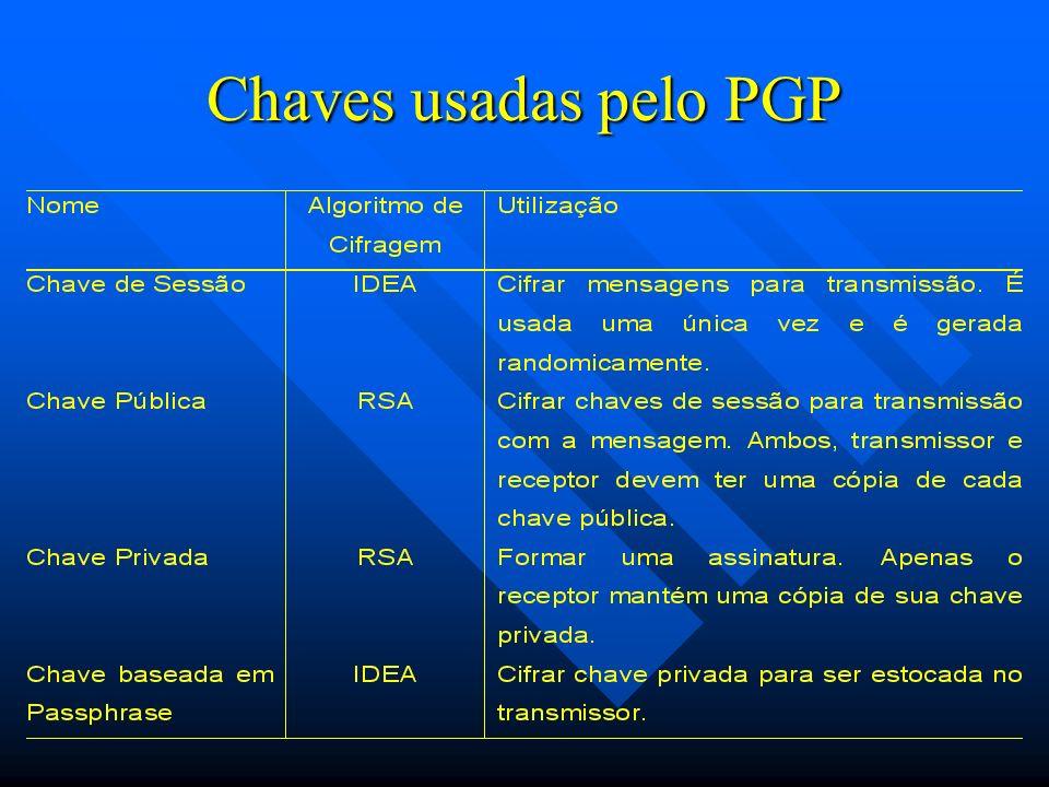 Chaves usadas pelo PGP