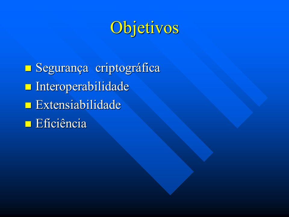 Objetivos n Segurança criptográfica n Interoperabilidade n Extensiabilidade n Eficiência