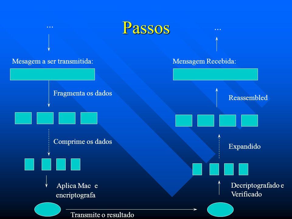 Estado de Sessão e Conexão Estado de Sessão e Conexão n Sessão Stateful.