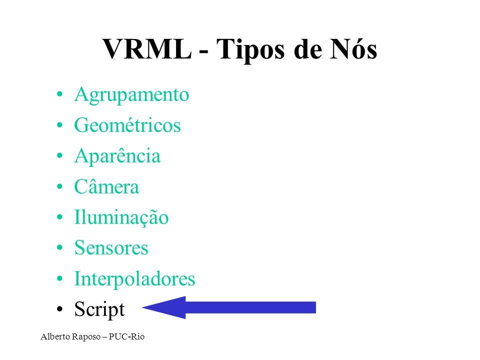 Alberto Raposo – PUC-Rio VRML - Tipos de Nós Agrupamento Geométricos Aparência Câmera Iluminação Sensores Interpoladores Script
