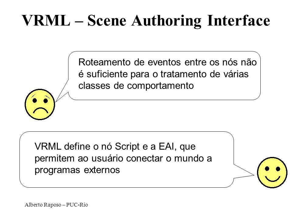 Alberto Raposo – PUC-Rio VRML – Scene Authoring Interface Roteamento de eventos entre os nós não é suficiente para o tratamento de várias classes de c
