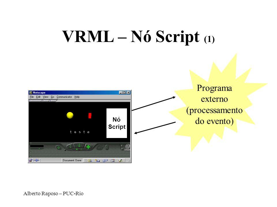 Alberto Raposo – PUC-Rio VRML – Nó Script (1) Evento Programa externo (processamento do evento) Evento (alterando estado do mundo VRML) Nó Script