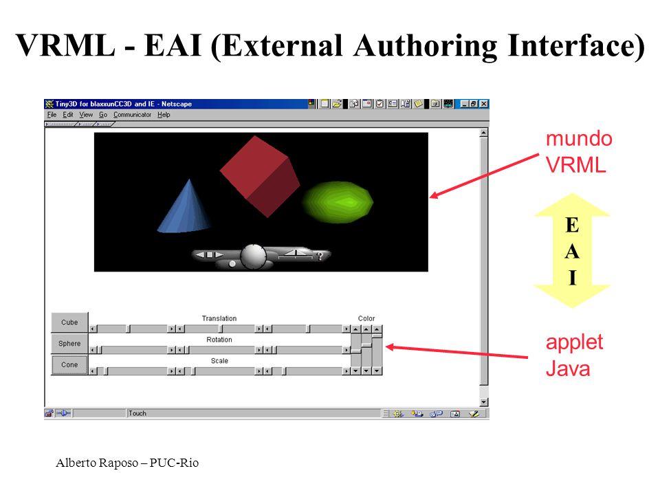 Alberto Raposo – PUC-Rio VRML - EAI (External Authoring Interface) mundo VRML applet Java EAIEAI EAI é uma inteface para pemitir que ambientes externo