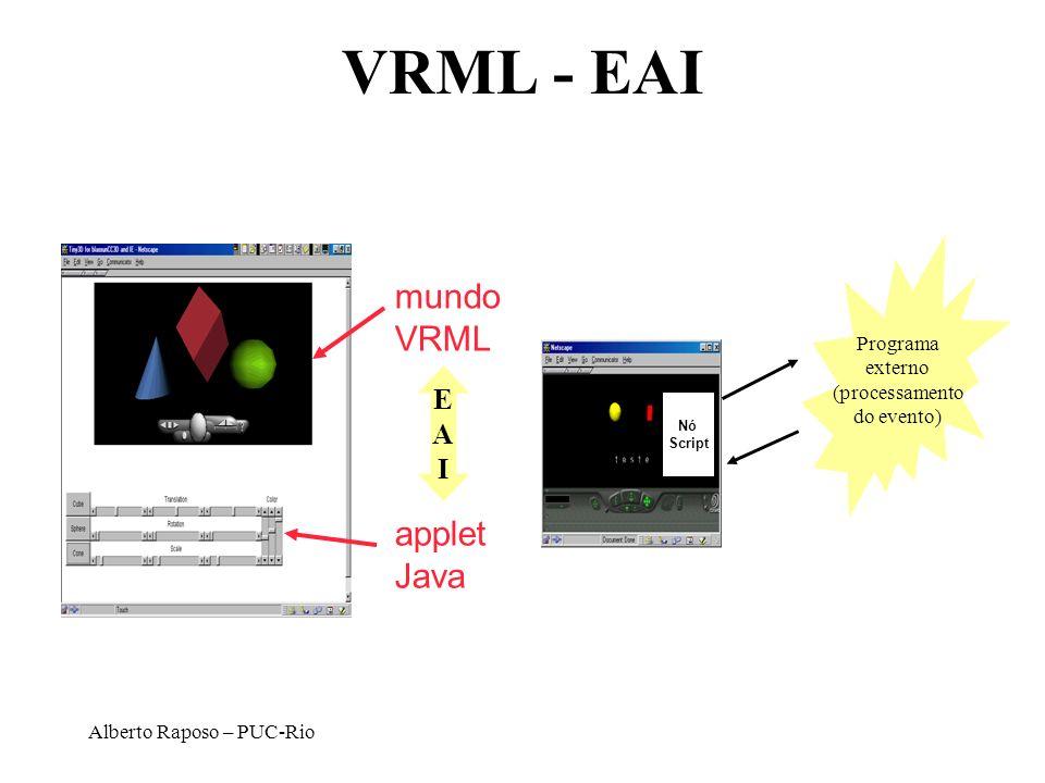 Alberto Raposo – PUC-Rio VRML - EAI mundo VRML applet Java EAIEAI Evento Programa externo (processamento do evento) Evento (alterando estado do mundo