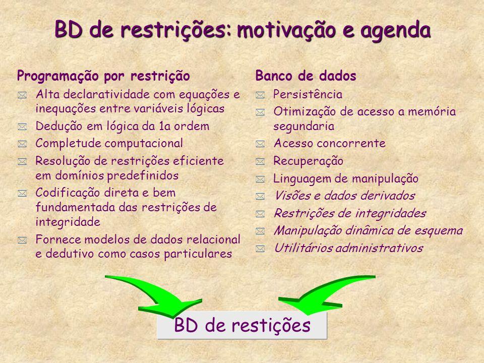 BD de restrições: motivação e agenda BD de restições Banco de dados * Persistência * Otimização de acesso a memória segundaria * Acesso concorrente *
