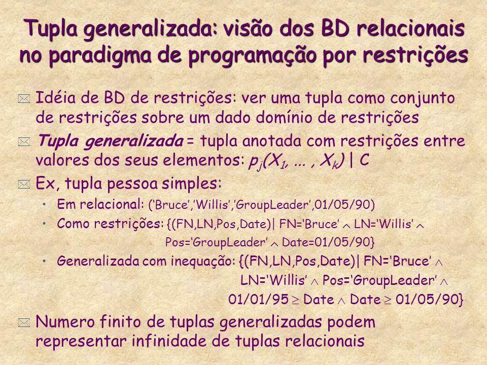 Tupla generalizada: visão dos BD relacionais no paradigma de programação por restrições * Idéia de BD de restrições: ver uma tupla como conjunto de re