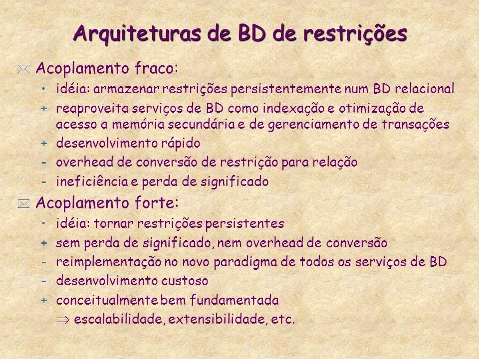 Arquiteturas de BD de restrições * Acoplamento fraco: idéia: armazenar restrições persistentemente num BD relacional +reaproveita serviços de BD como