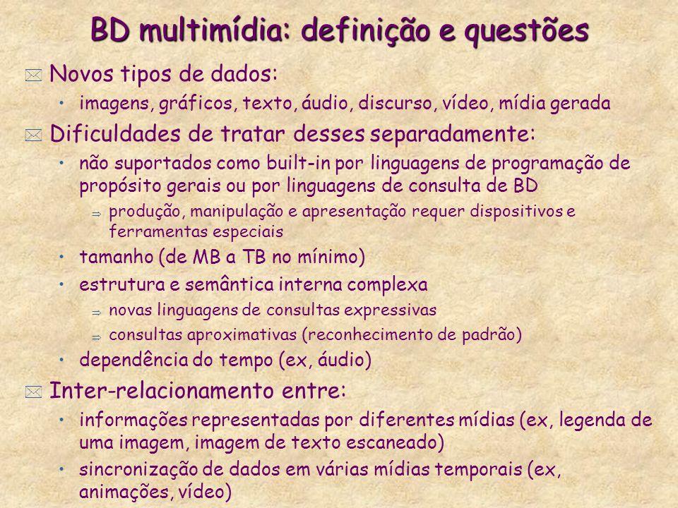 BD multimídia: definição e questões * Novos tipos de dados: imagens, gráficos, texto, áudio, discurso, vídeo, mídia gerada * Dificuldades de tratar de