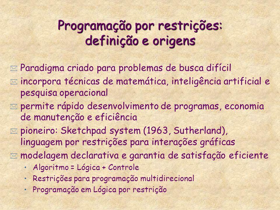 Programação por restrições: definição e origens * Paradigma criado para problemas de busca difícil * incorpora técnicas de matemática, inteligência ar