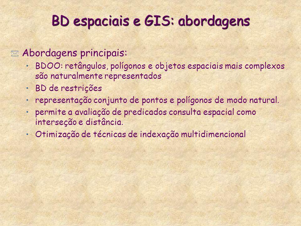 BD espaciais e GIS: abordagens * Abordagens principais: BDOO: retângulos, polígonos e objetos espaciais mais complexos são naturalmente representados