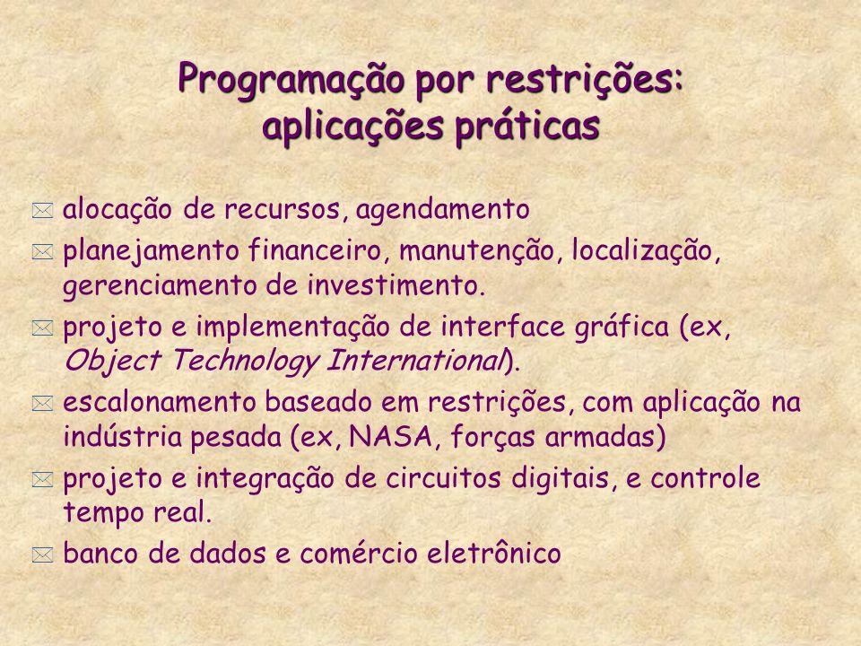 Programação por restrições: paradigmas, linguagens e sistemas * Paradigmas: Imperativo x Restrições Funcional Lógico OO * 3 paradigmas básicos: imperativo, funcional, lógico * OO e Restrições são meta-paradigmas que podem ser implementados como camada acima de cada dos básicos * Constraint Logic Programming (CLP): CLP(R), Prolog III, ECLiPSe, LIFE * Constraint Functional Programming: Oz * Constraint Imperative Programming: 2LP(C++), CHIP(C++)