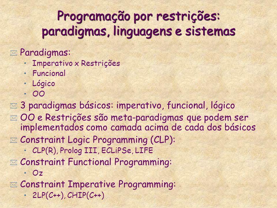 Programação por restrições: paradigmas, linguagens e sistemas * Paradigmas: Imperativo x Restrições Funcional Lógico OO * 3 paradigmas básicos: impera