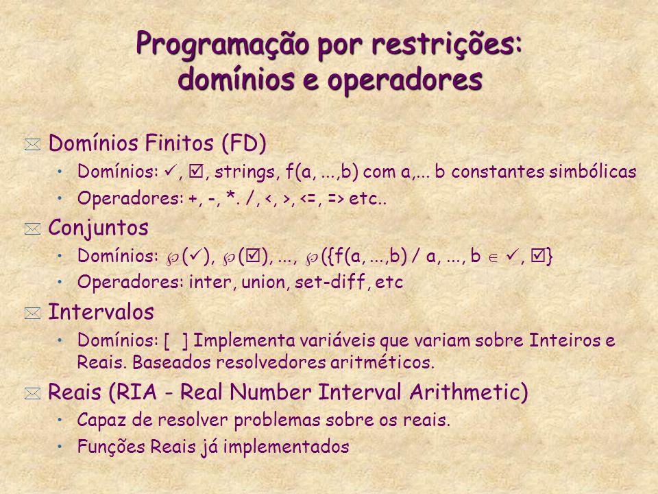 Programação por restrições: domínios e operadores * Domínios Finitos (FD) Domínios:,, strings, f(a,...,b) com a,... b constantes simbólicas Operadores