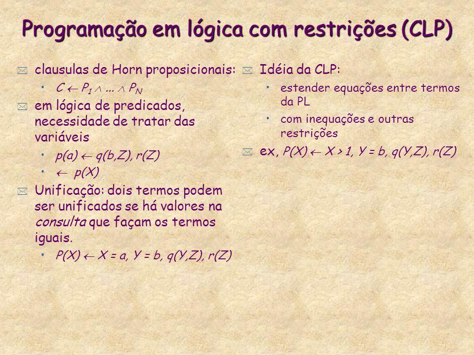 Programação em lógica com restrições (CLP) * clausulas de Horn proposicionais: C P 1... P N * em lógica de predicados, necessidade de tratar das variá