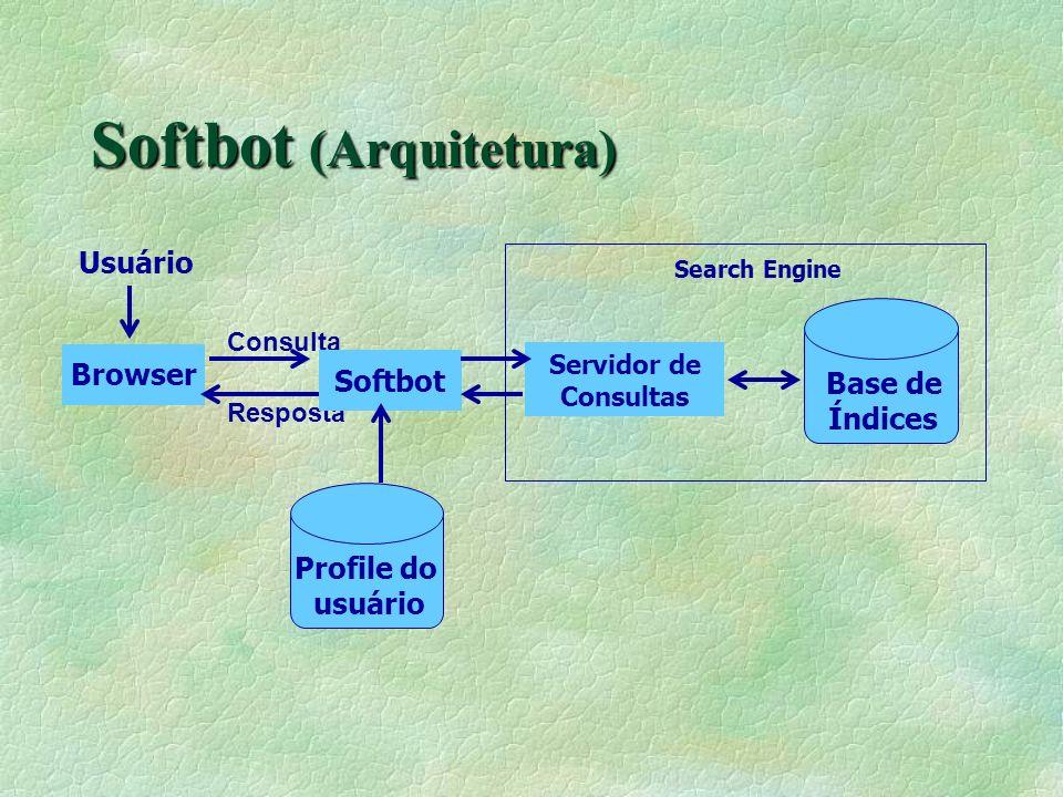 Softbot (Arquitetura) Browser Consulta Resposta Servidor de Consultas Base de Índices Search Engine Usuário Softbot Profile do usuário
