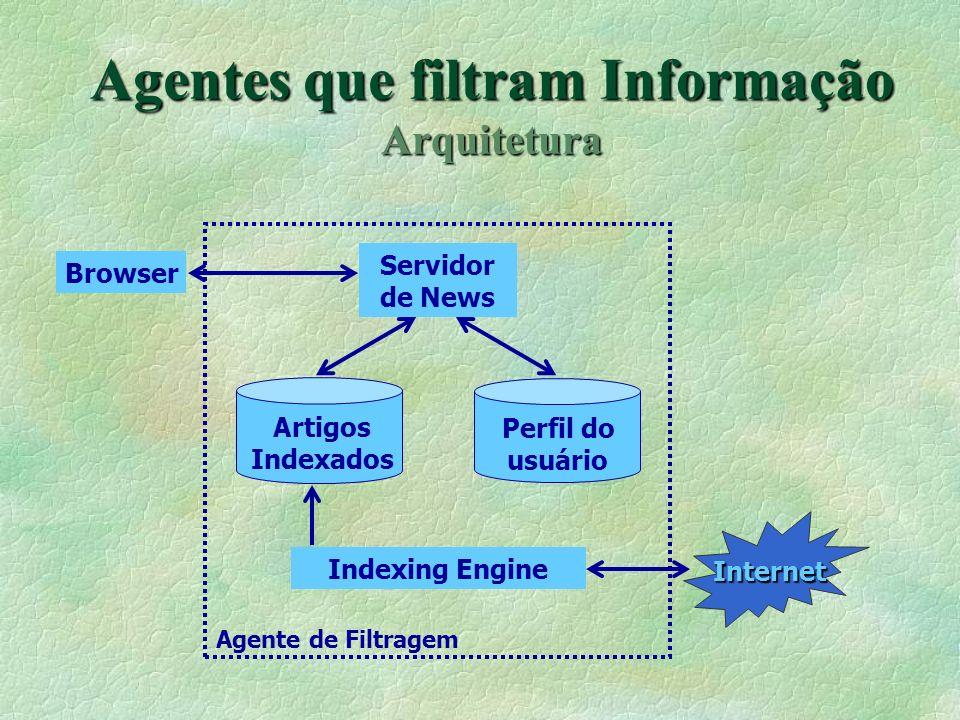 Agentes que filtram Informação Arquitetura Browser Agente de Filtragem Internet Servidor de News Indexing Engine Artigos Indexados Perfil do usuário