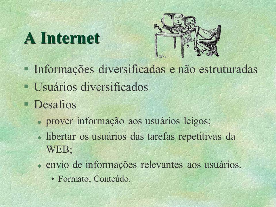A Internet §Informações diversificadas e não estruturadas §Usuários diversificados §Desafios l prover informação aos usuários leigos; l libertar os usuários das tarefas repetitivas da WEB; l envio de informações relevantes aos usuários.