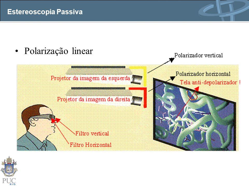 Estereoscopia Passiva Polarização linear
