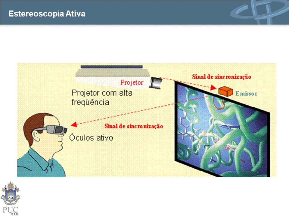 Estereoscopia Ativa