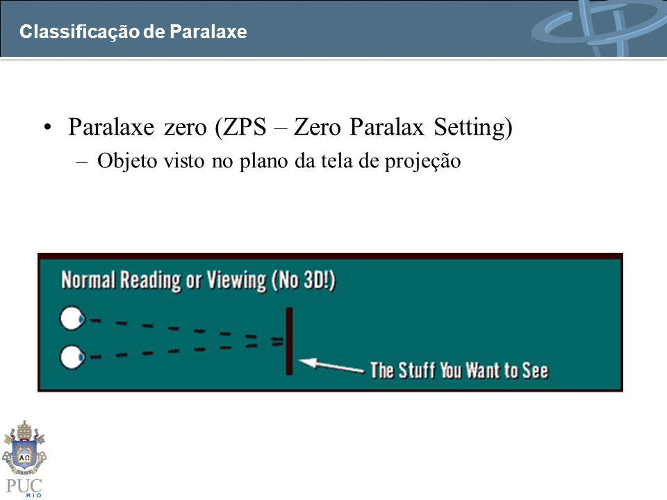 Classificação de Paralaxe Paralaxe zero (ZPS – Zero Paralax Setting) –Objeto visto no plano da tela de projeção
