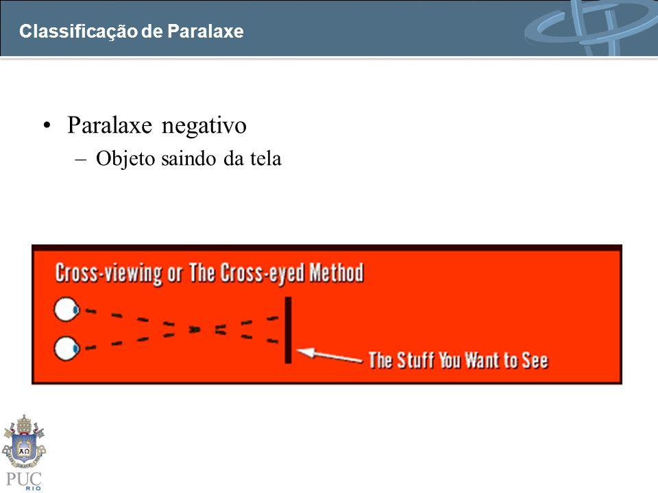 Classificação de Paralaxe Paralaxe negativo –Objeto saindo da tela