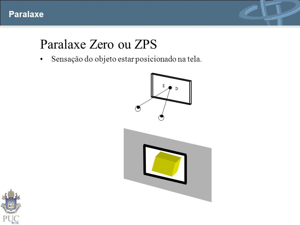 Paralaxe E D Paralaxe Zero ou ZPS Sensação do objeto estar posicionado na tela.
