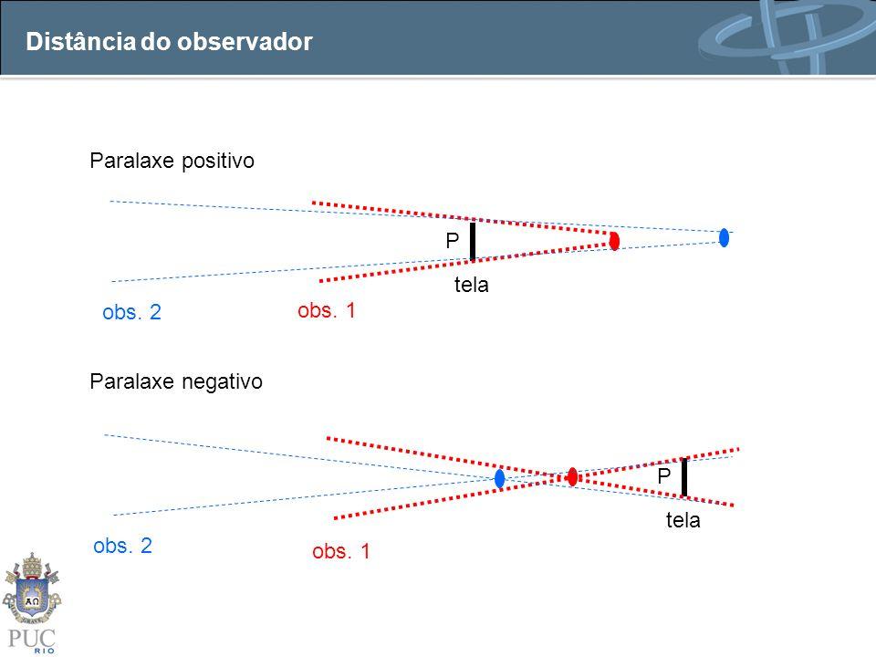 Distância do observador tela obs.1 P obs. 2 tela P obs.