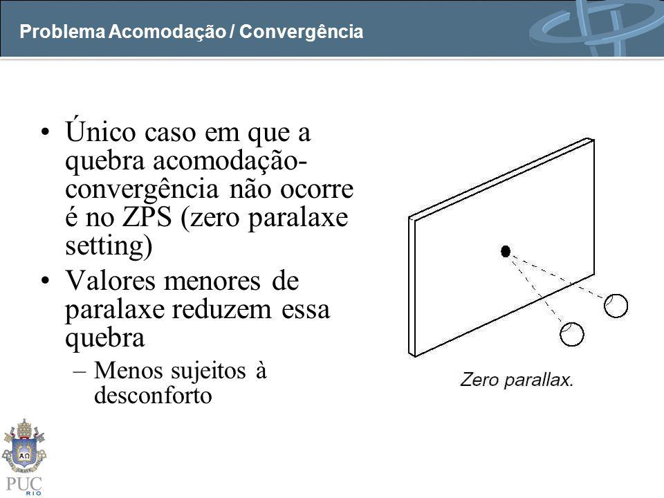 Problema Acomodação / Convergência Único caso em que a quebra acomodação- convergência não ocorre é no ZPS (zero paralaxe setting) Valores menores de paralaxe reduzem essa quebra –Menos sujeitos à desconforto