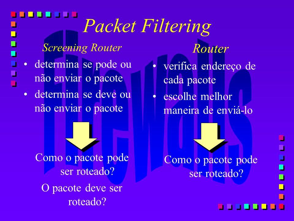 Packet Filtering Screening Router determina se pode ou não enviar o pacote determina se deve ou não enviar o pacote Como o pacote pode ser roteado? O