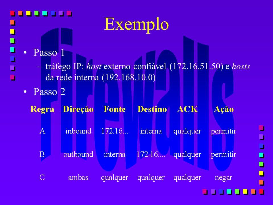 Exemplo Passo 1 –tráfego IP: host externo confiável (172.16.51.50) e hosts da rede interna (192.168.10.0) Passo 2