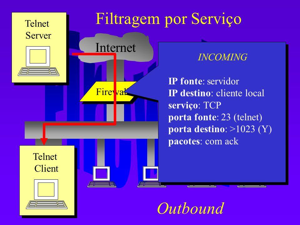 Internet rede interna Firewall Telnet Server Telnet Client INCOMING IP fonte: servidor IP destino: cliente local serviço: TCP porta fonte: 23 (telnet)